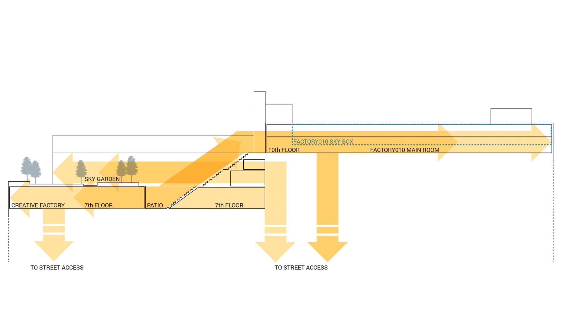 Maassilo Transformation Ja Arquitectura Beam Bridge Diagram Next Project